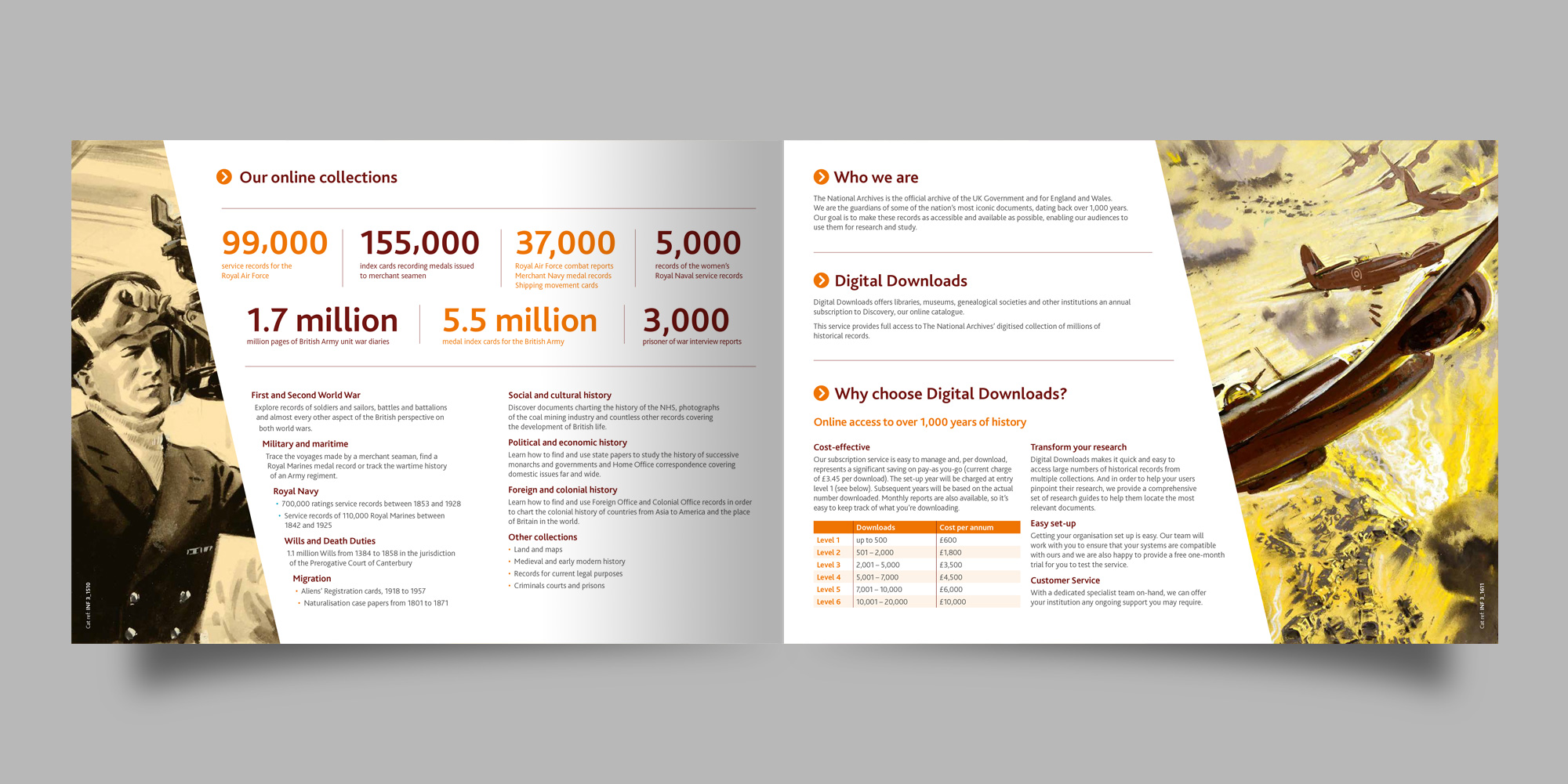 Digital Brochure spread design