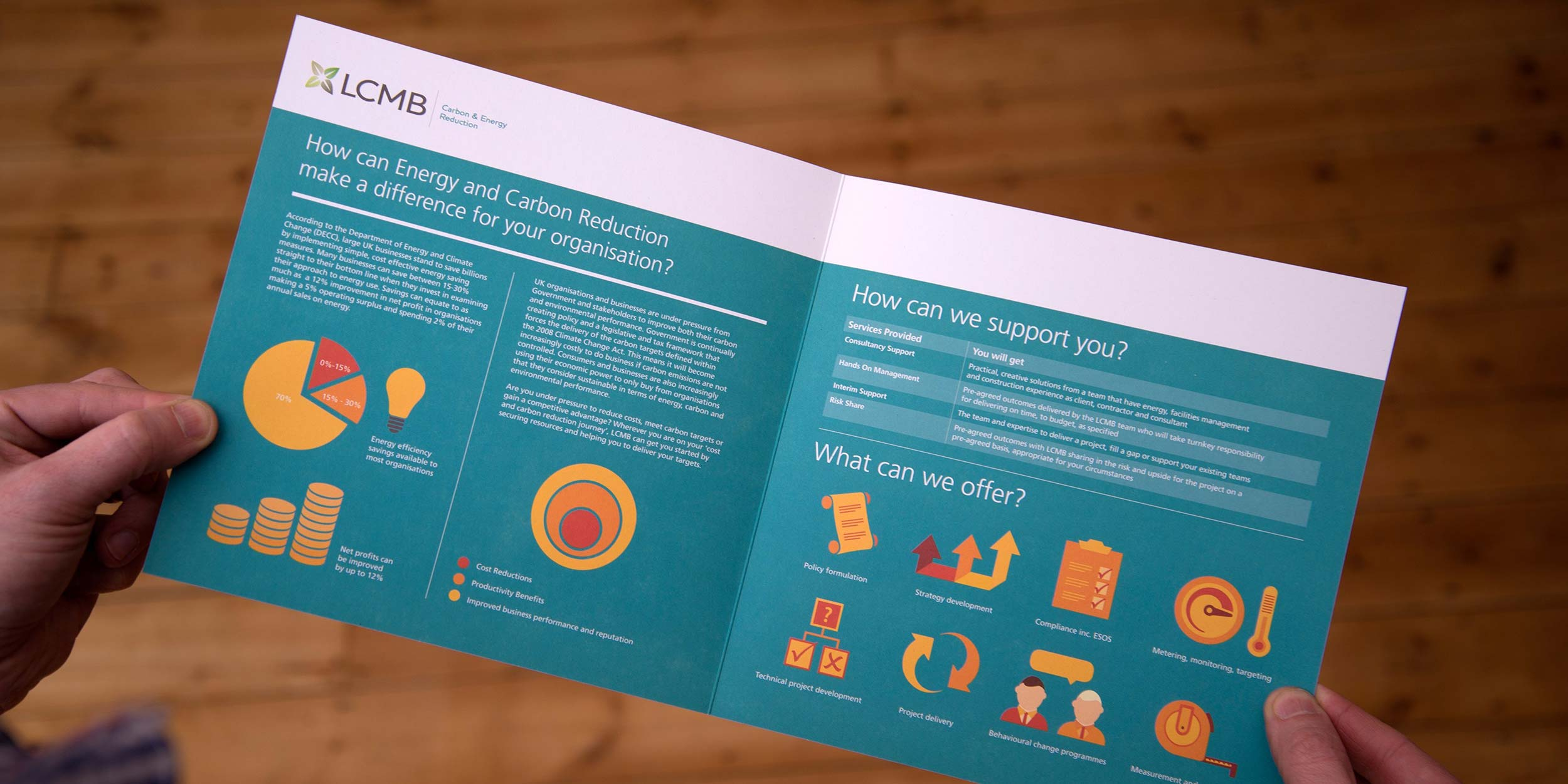 Corporate brochure design examples