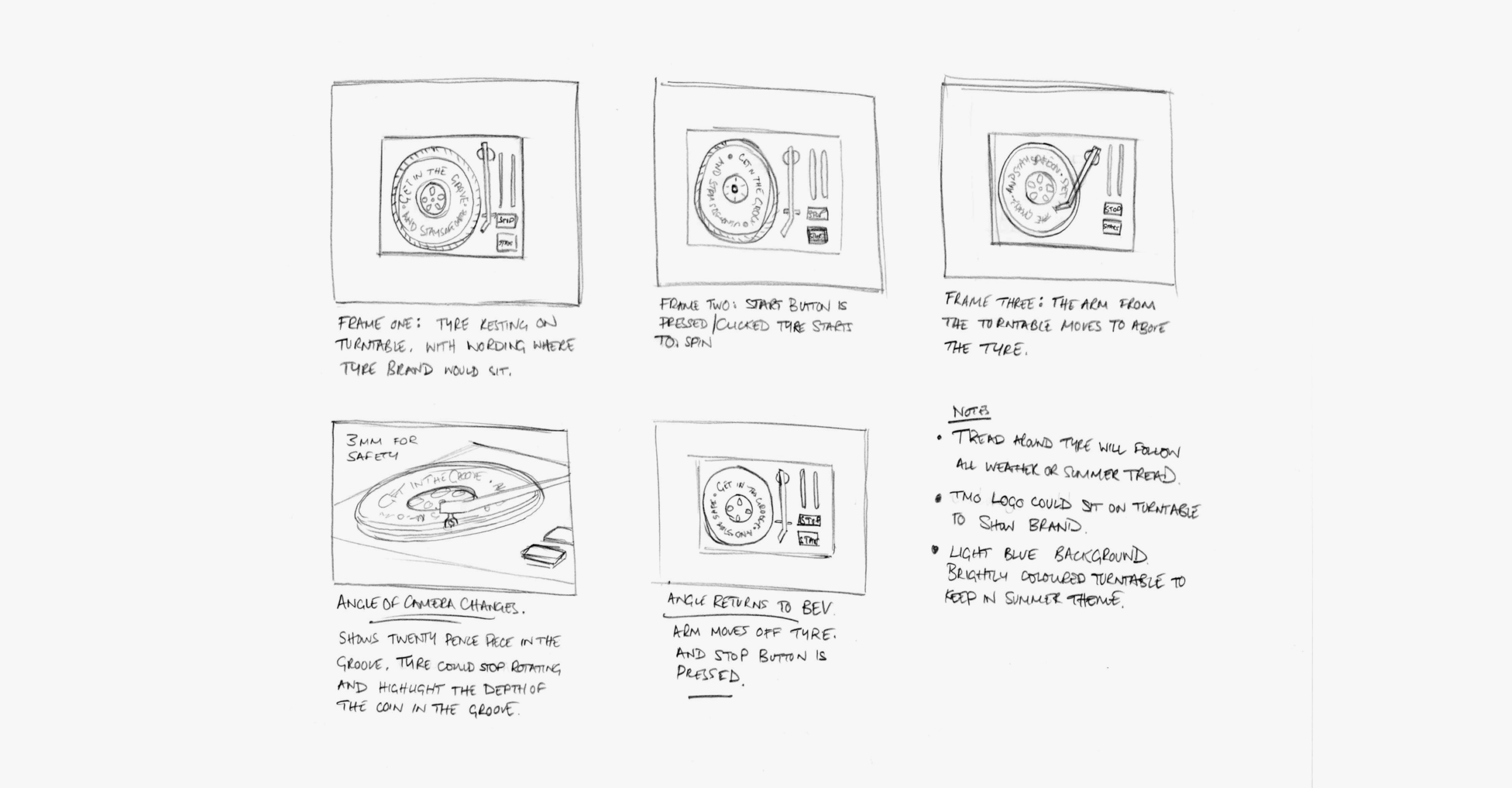 The right atyre campaign sketches